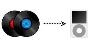 Vinyl record to MP3